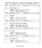Programa-de-Actuación-de-1990-Pag-18