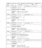 Programa-de-Actuación-de-1990-Pag-7