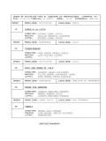 Programa-de-Actuación-de-1990-Pag-14