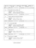 Programa-de-Actuación-de-1990-Pag-16