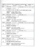 Programa-de-Actuación-de-1990-Pag-3