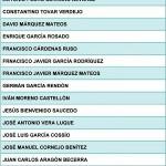 19 Autores rechazan el actual COAC 2016