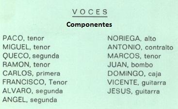 Cabreros - Componentes